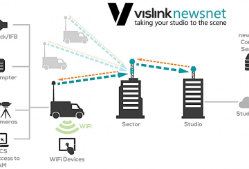 IMT Vislink to present on leveraging licensed broadcast spectrum assets at NAB