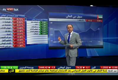 Vizrt at the core of Sky News Arabia's graphics