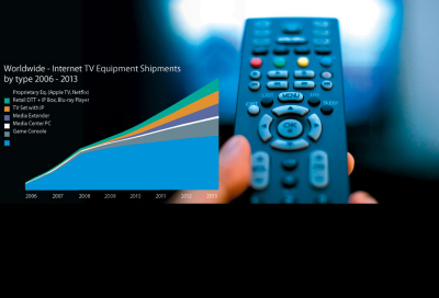 Web TV on the rise