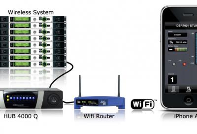 AKG debuts wireless mic monitoring iPhone-iPod app
