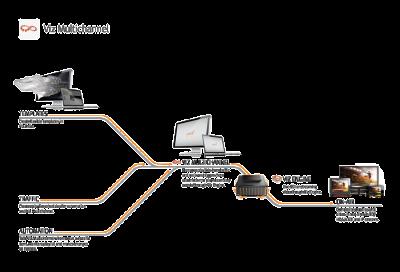 Viz Multichannel 4.0 simplifies channel branding