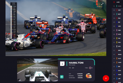 Formula 1 launches OTT streaming app