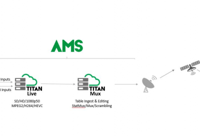 MBC Group partners with ATEME for high quality video solution
