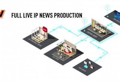 IBC TV to operate full IP remote news production workflow