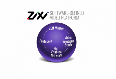 Zixi showcases software-defined video platform at CES 2020