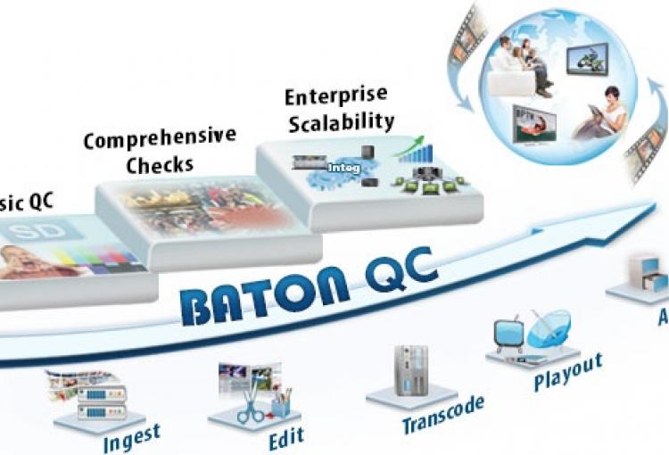 Egypt's DMC deploys Interra Systems QC solution