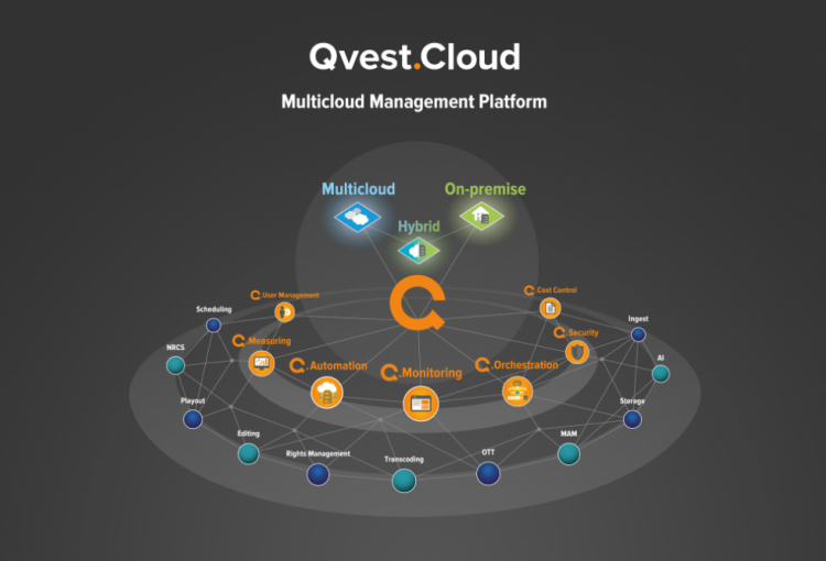 Qvest Media makes Asian debut at BroadcastAsia 2019