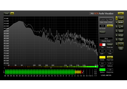 Nugen's 'Visualizer' audio analysis solution.