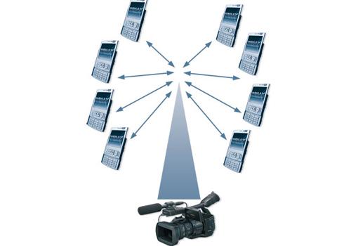 Unicast Mobile TV.