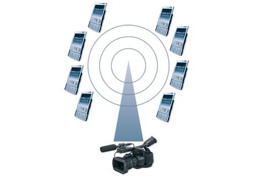 Broadcast Mobile TV.