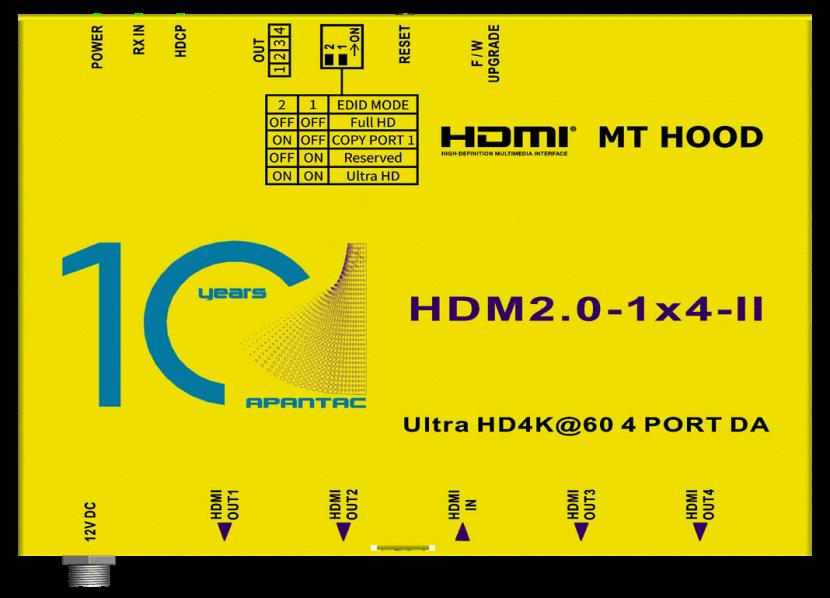 Broadcast transmission, Signal processing, Video transmission, Distribution, Amplifiers, Delivery & Transmission, Transmitters, HDMI, 4K HDR, 4K/UHD Multiviewer, UHD, 4K broadcast, UHD-HDR, Digital matrix