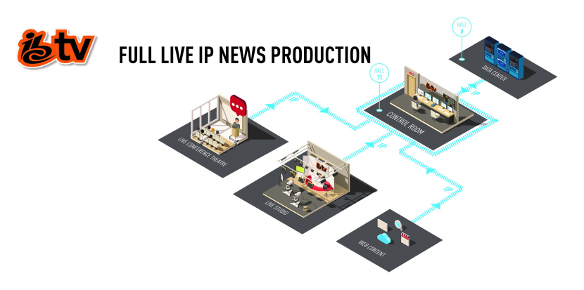 IBC 2018, IBC TV, EVS, Live production technology, Live production, IP workflow, Remote broadcast, Remote production, Live IP production, IP production, SMTPE 2110
