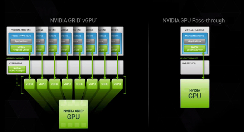 Virtual production, Virtualisation, 7 Dwarfs, 3D graphics, Broadcast graphics, Graphics design, On air graphics, NVIDIA, Virtual GPU, VGPU, VDGA, High-performance graphics cards