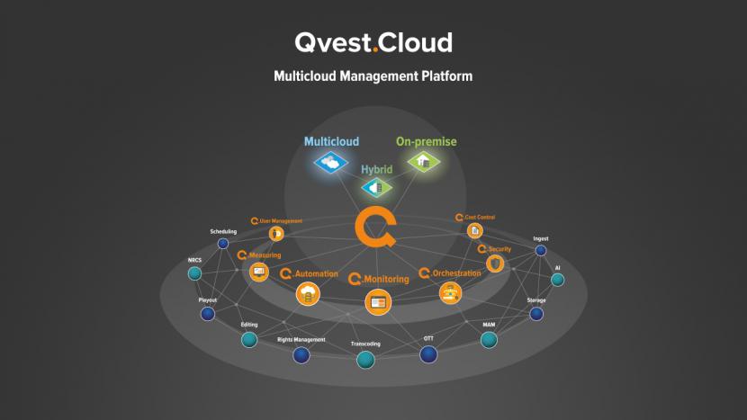 Broadcast asia, Qvest, Cloud management platform, ConnecTech Asia