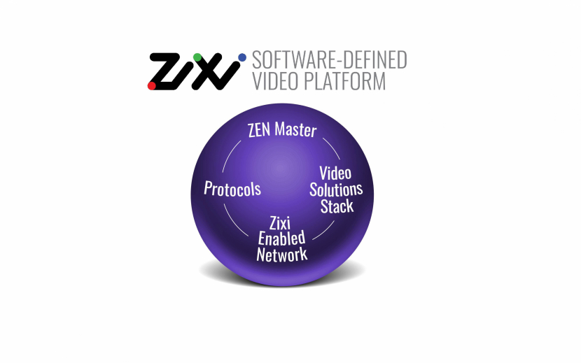 Zixi and architect of the Software Defined Video Platform (SDVP) featured with Version 13 at the 2020 Consumer Electronics Show.