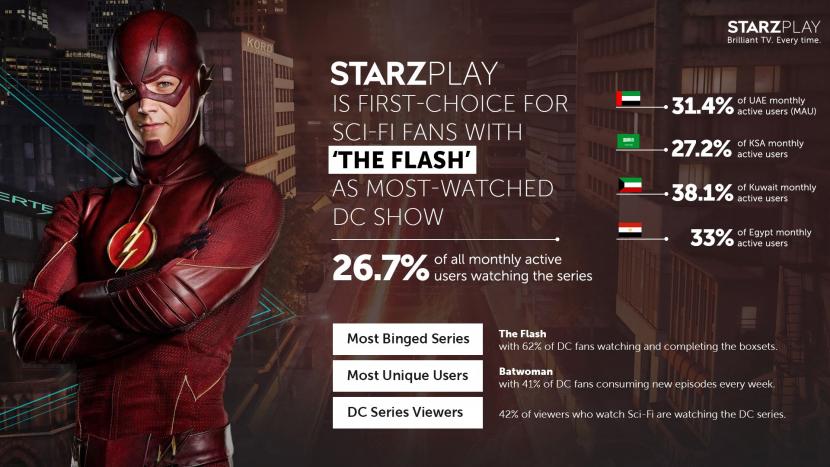 StarzPlay, Broadcast, DC Shows in Saudi, DC Shows in UAE